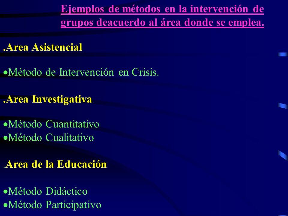Ejemplos de métodos en la intervención de grupos deacuerdo al área donde se emplea..Area Asistencial Método de Intervención en Crisis..Area Investigativa Método Cuantitativo Método Cualitativo.
