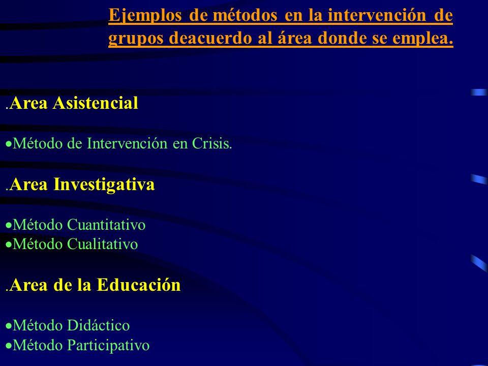 Ejemplos de métodos en la intervención de grupos deacuerdo al área donde se emplea..