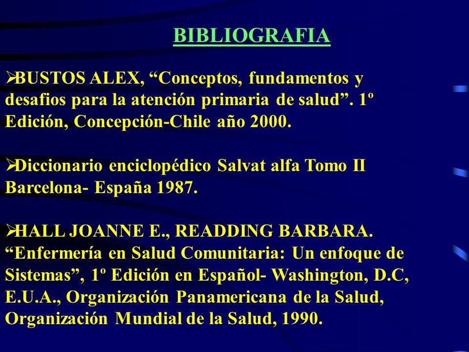 BIBLIOGRAFIA BUSTOS ALEX, Conceptos, fundamentos y desafios para la atención primaria de salud.