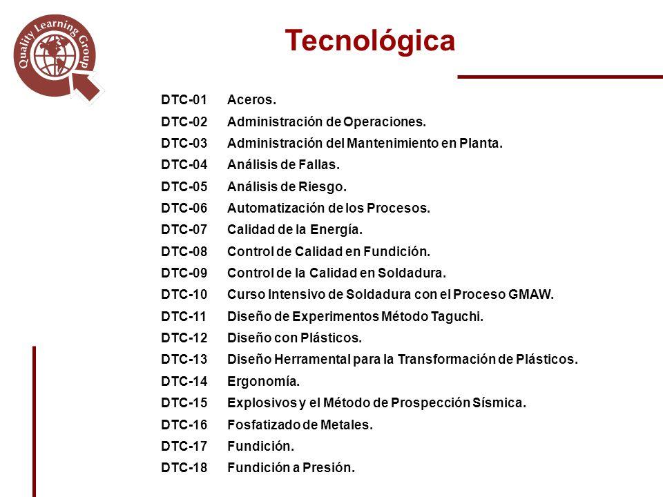 DTC-01Aceros.DTC-02Administración de Operaciones.