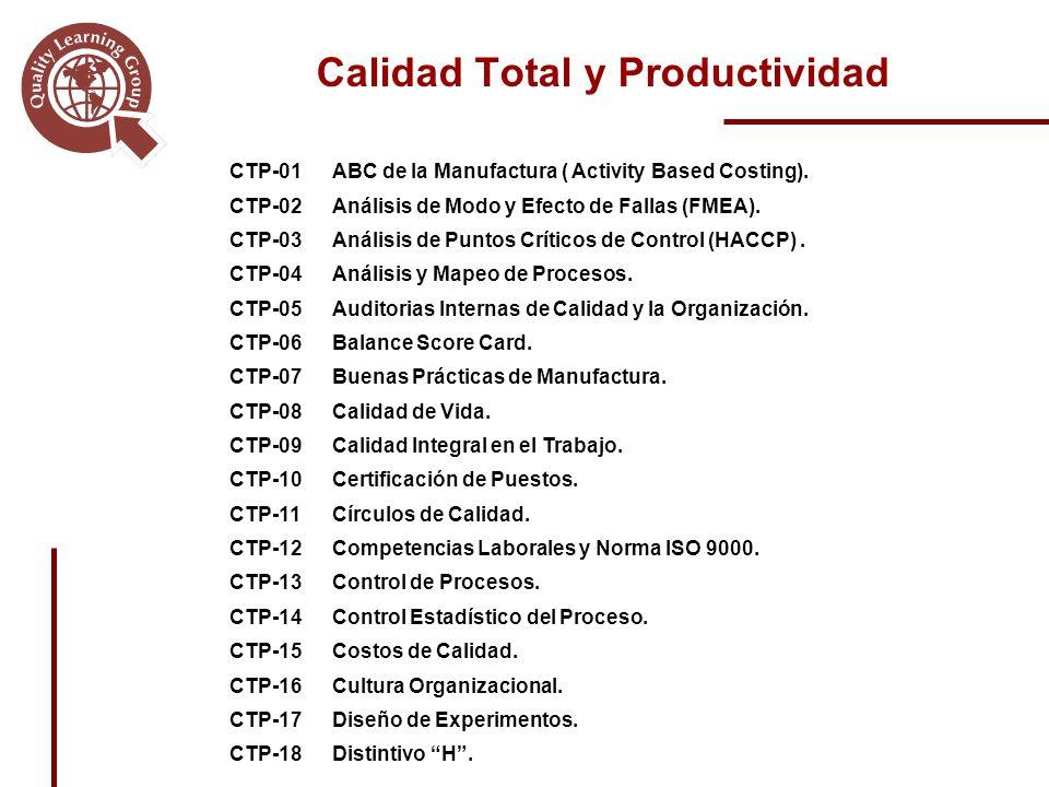 CTP-01ABC de la Manufactura ( Activity Based Costing).