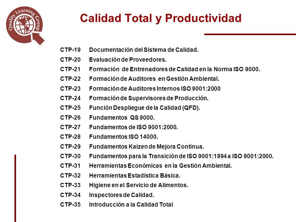 Calidad Total y Productividad CTP-19Documentación del Sistema de Calidad.