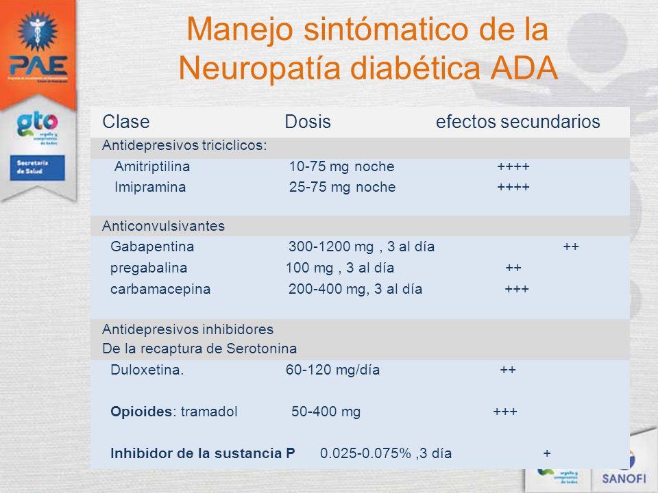 Manejo sintómatico de la Neuropatía diabética ADA Clase Dosis efectos secundarios Antidepresivos triciclicos: Amitriptilina 10-75 mg noche ++++ Imipra