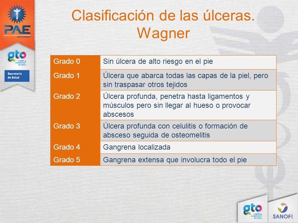 Clasificación de las úlceras. Wagner Grado 0Sin úlcera de alto riesgo en el pie Grado 1Úlcera que abarca todas las capas de la piel, pero sin traspasa