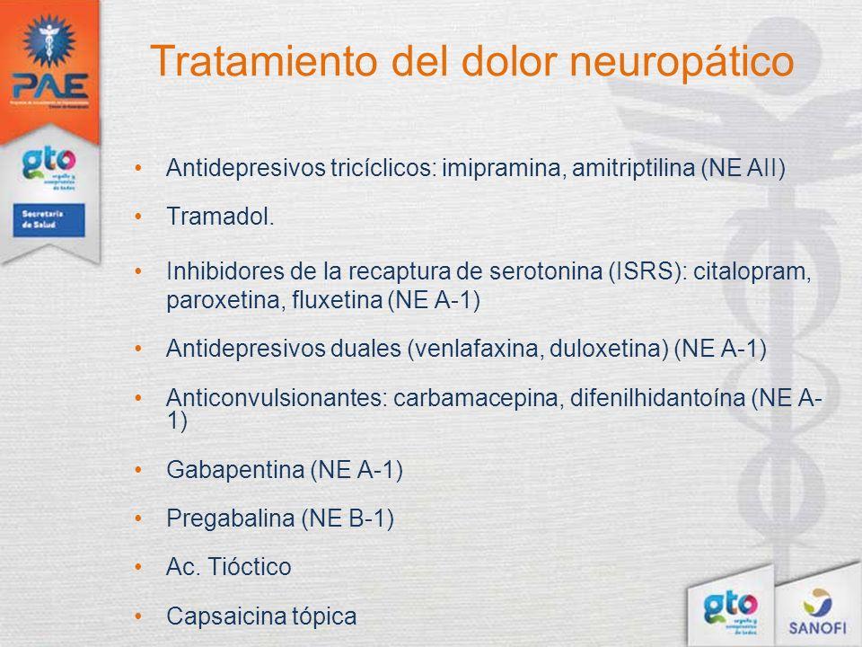 Tratamiento del dolor neuropático Antidepresivos tricíclicos: imipramina, amitriptilina (NE AII) Tramadol. Inhibidores de la recaptura de serotonina (
