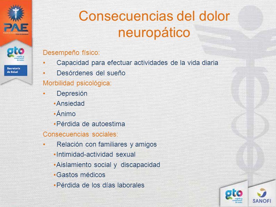 Desempeño físico: Capacidad para efectuar actividades de la vida diaria Desórdenes del sueño Morbilidad psicológica: Depresión Ansiedad Ánimo Pérdida