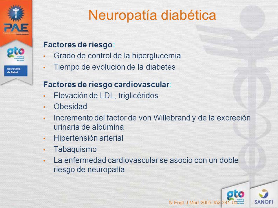 Neuropatía diabética Factores de riesgo: Grado de control de la hiperglucemia Tiempo de evolución de la diabetes Factores de riesgo cardiovascular: El