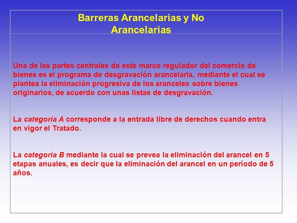 Barreras Arancelarias y No Arancelarias Una de las partes centrales de este marco regulador del comercio de bienes es el programa de desgravación aran