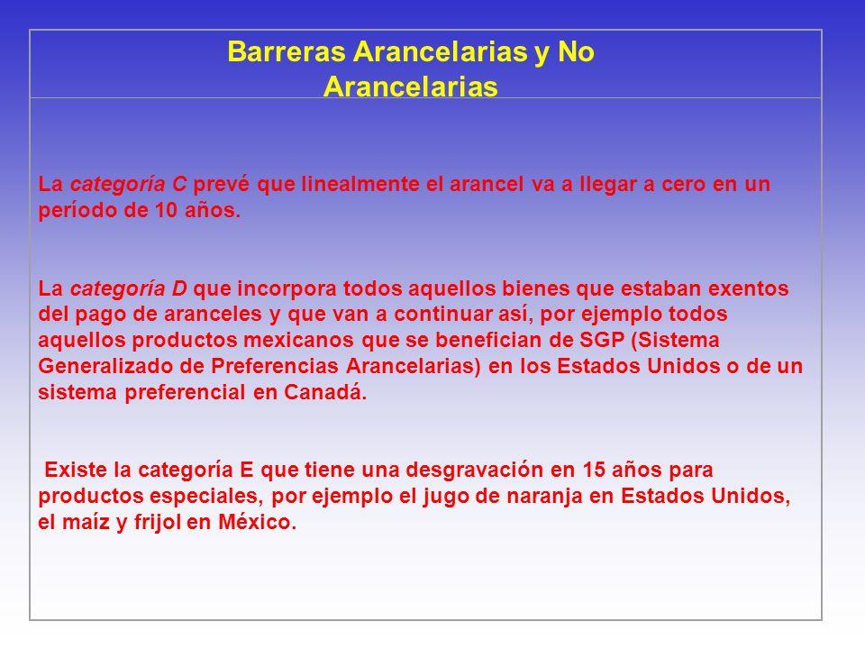 Barreras Arancelarias y No Arancelarias La categoría C prevé que linealmente el arancel va a llegar a cero en un período de 10 años. La categoría D qu