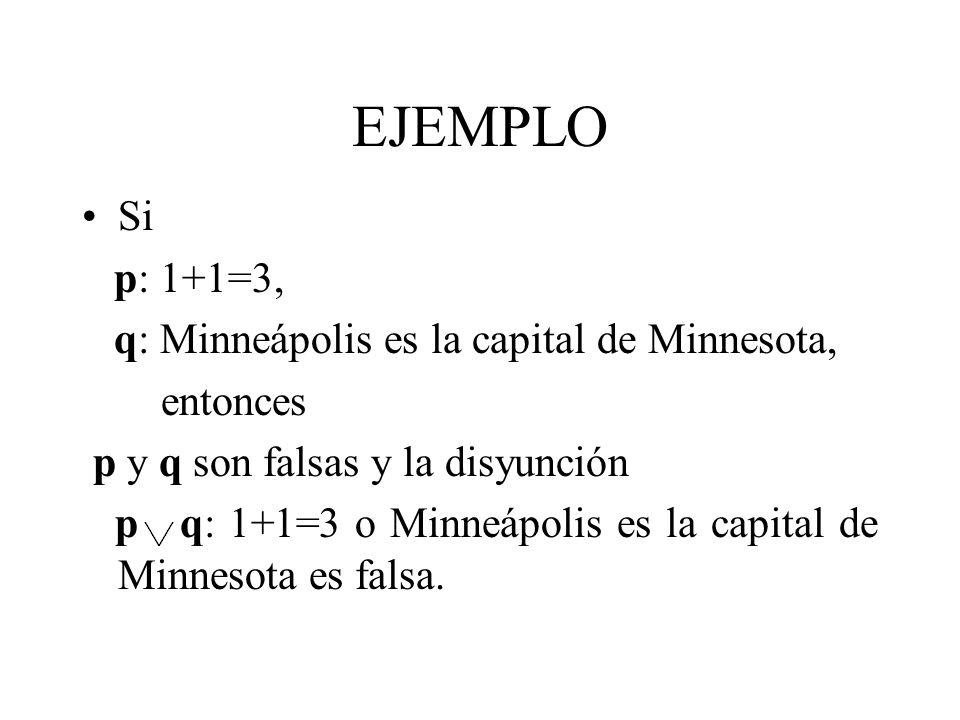 EJEMPLO Si p: 1+1=3, q: Minneápolis es la capital de Minnesota, entonces p y q son falsas y la disyunción p q: 1+1=3 o Minneápolis es la capital de Mi