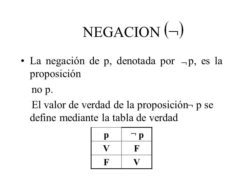 NEGACION La negación de p, denotada por p, es la proposición no p. El valor de verdad de la proposición p se define mediante la tabla de verdad p p VF