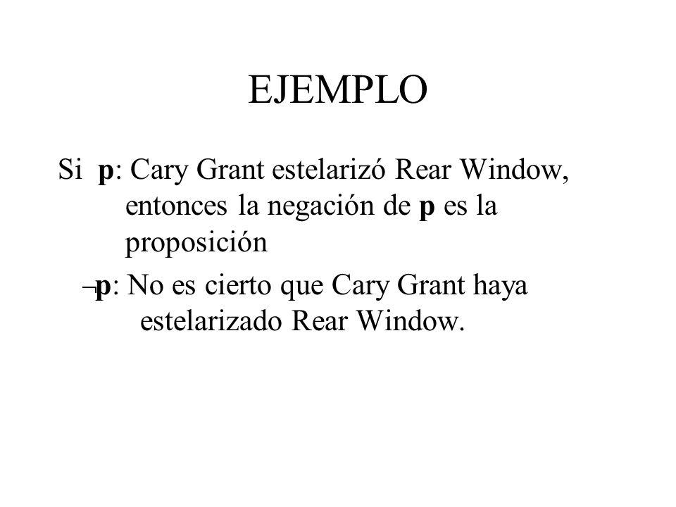 EJEMPLO Si p: Cary Grant estelarizó Rear Window, entonces la negación de p es la proposición p: No es cierto que Cary Grant haya estelarizado Rear Win