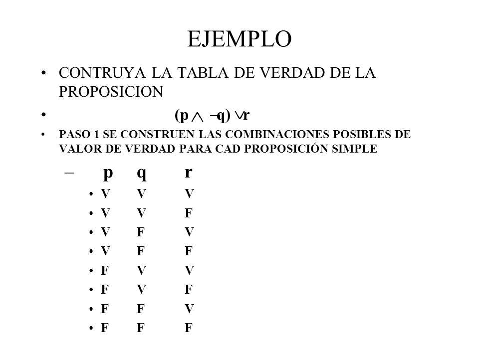 EJEMPLO CONTRUYA LA TABLA DE VERDAD DE LA PROPOSICION (p q) r PASO 1 SE CONSTRUEN LAS COMBINACIONES POSIBLES DE VALOR DE VERDAD PARA CAD PROPOSICIÓN S