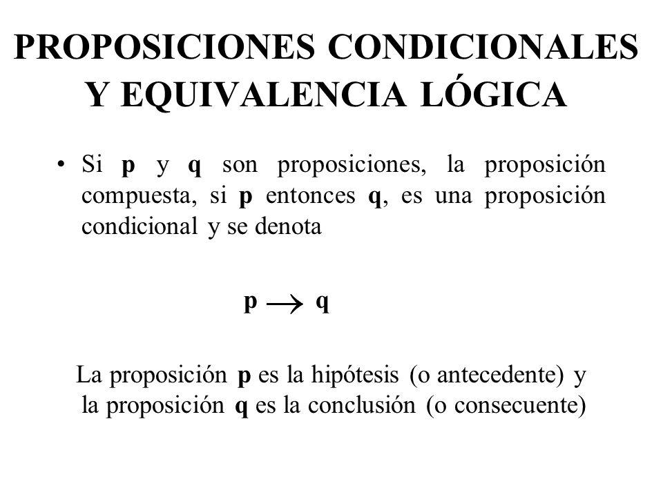 PROPOSICIONES CONDICIONALES Y EQUIVALENCIA LÓGICA Si p y q son proposiciones, la proposición compuesta, si p entonces q, es una proposición condiciona