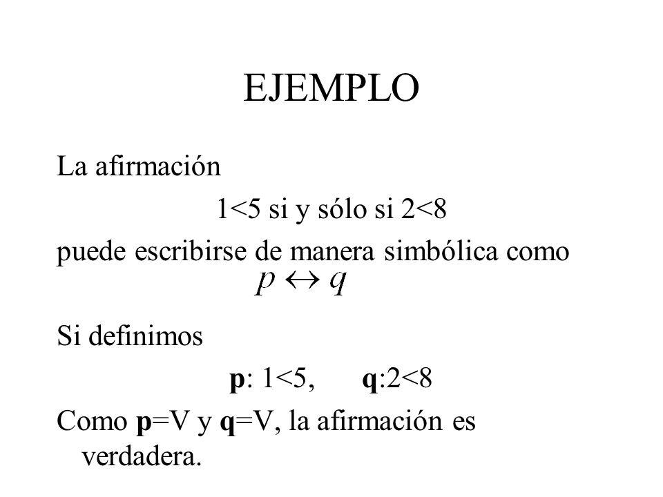 EJEMPLO La afirmación 1<5 si y sólo si 2<8 puede escribirse de manera simbólica como Si definimos p: 1<5, q:2<8 Como p=V y q=V, la afirmación es verda