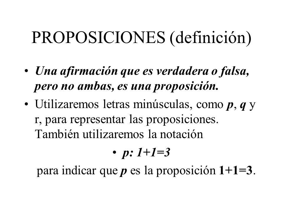 PROPOSICIONES (definición) Una afirmación que es verdadera o falsa, pero no ambas, es una proposición. Utilizaremos letras minúsculas, como p, q y r,