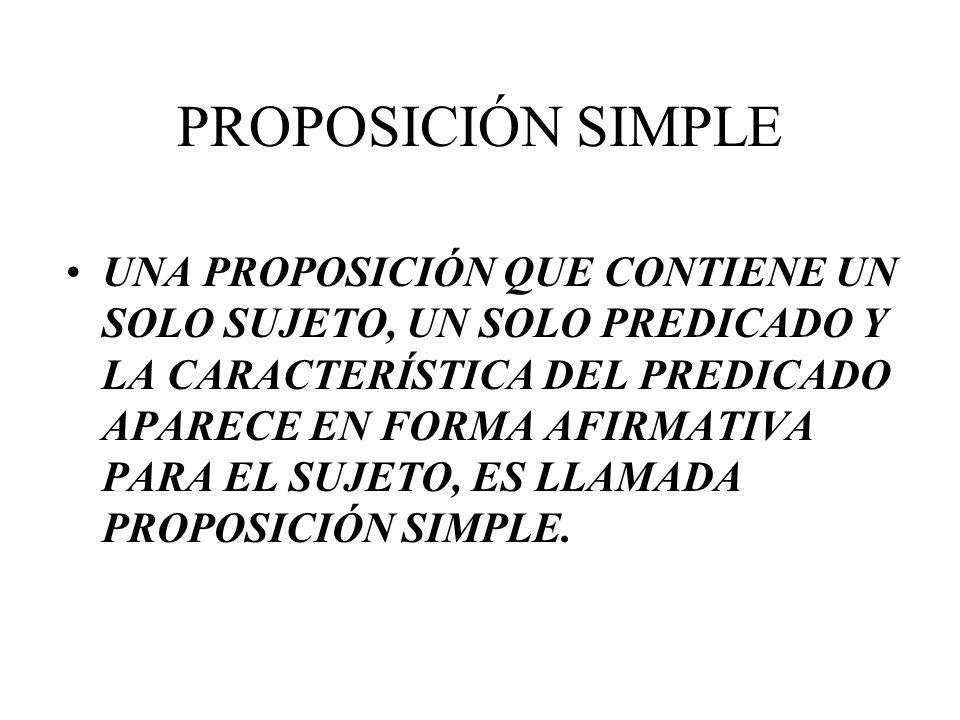 PROPOSICIÓN SIMPLE UNA PROPOSICIÓN QUE CONTIENE UN SOLO SUJETO, UN SOLO PREDICADO Y LA CARACTERÍSTICA DEL PREDICADO APARECE EN FORMA AFIRMATIVA PARA E