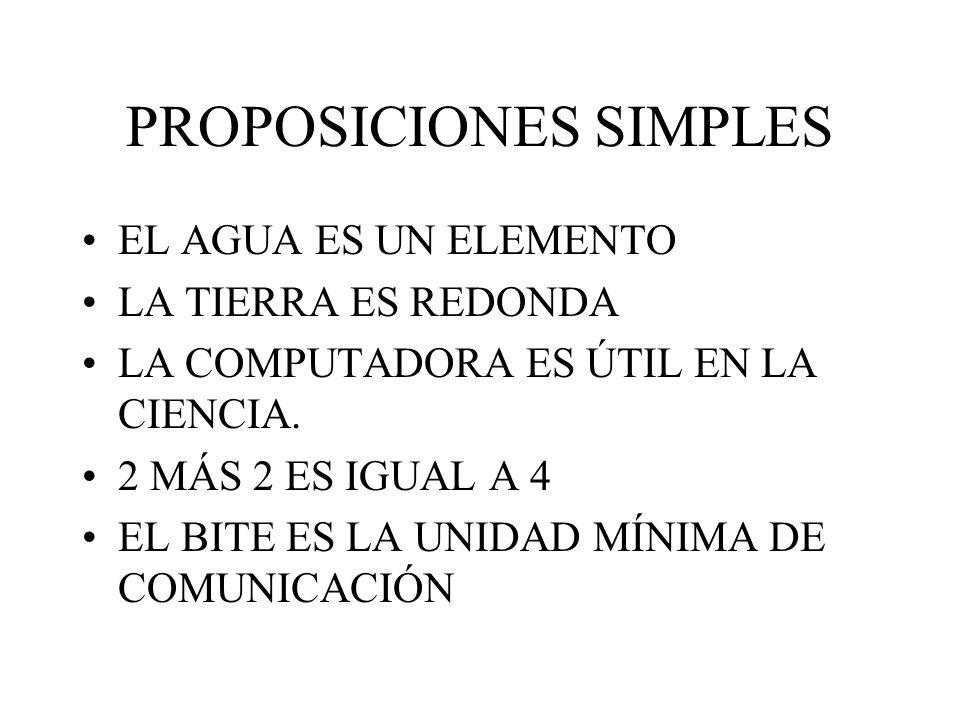 PROPOSICION BICONDICIONAL Si p y q son proposiciones, la proposición compuesta p si y sólo si q es una proposición bicondicional y se denota