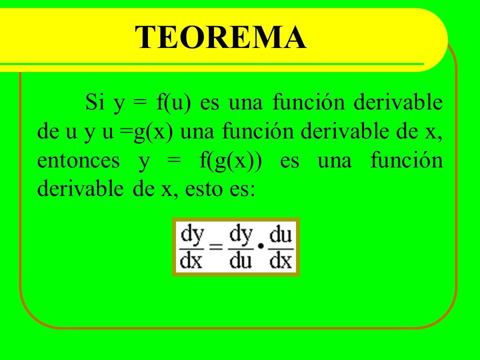 TEOREMA Si y = f(u) es una función derivable de u y u =g(x) una función derivable de x, entonces y = f(g(x)) es una función derivable de x, esto es: