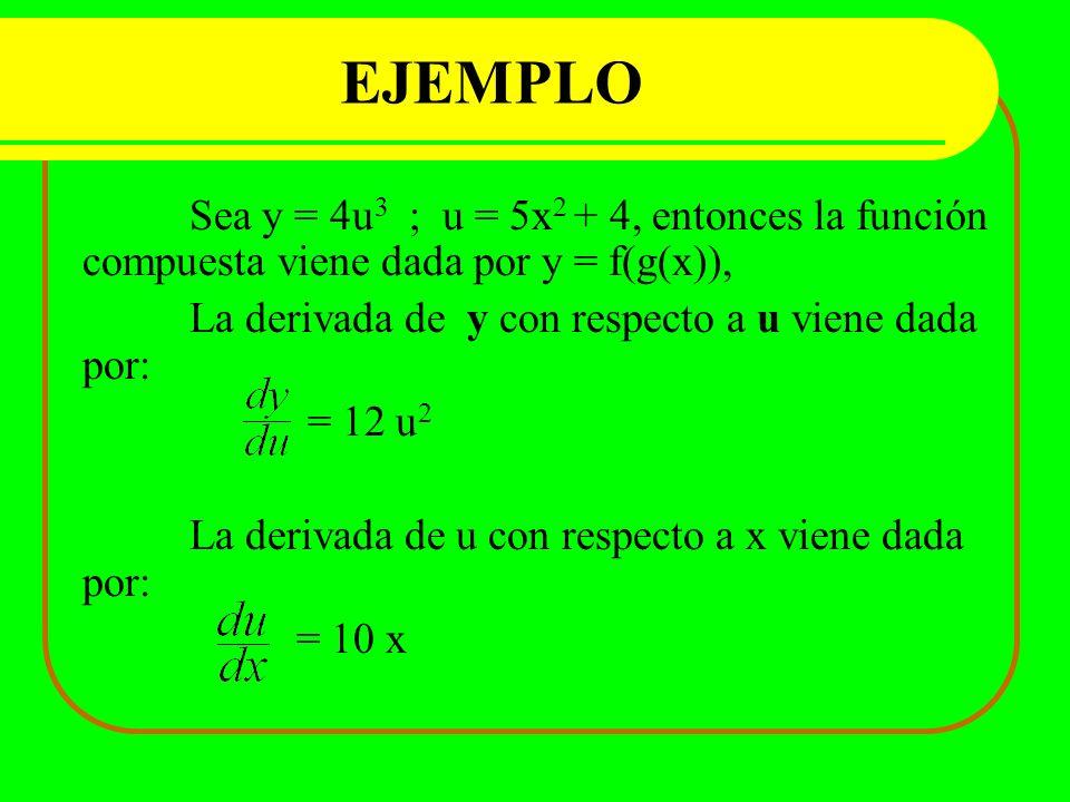 EJEMPLO Sea y = 4u 3 ; u = 5x 2 + 4, entonces la función compuesta viene dada por y = f(g(x)), La derivada de y con respecto a u viene dada por: = 12