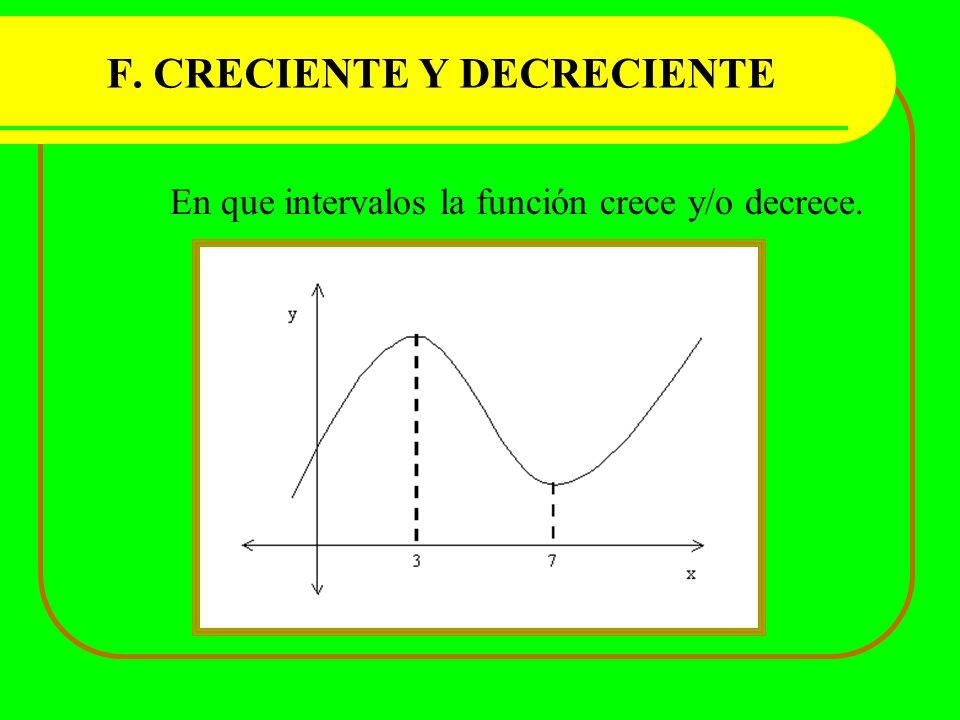 F. CRECIENTE Y DECRECIENTE En que intervalos la función crece y/o decrece.