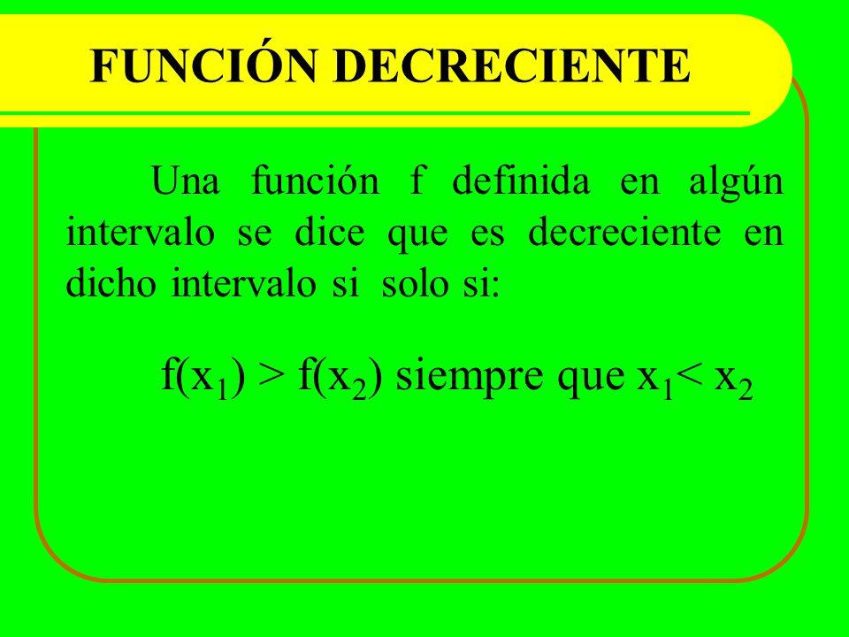 FUNCIÓN DECRECIENTE Una función f definida en algún intervalo se dice que es decreciente en dicho intervalo si solo si: f(x 1 ) > f(x 2 ) siempre que