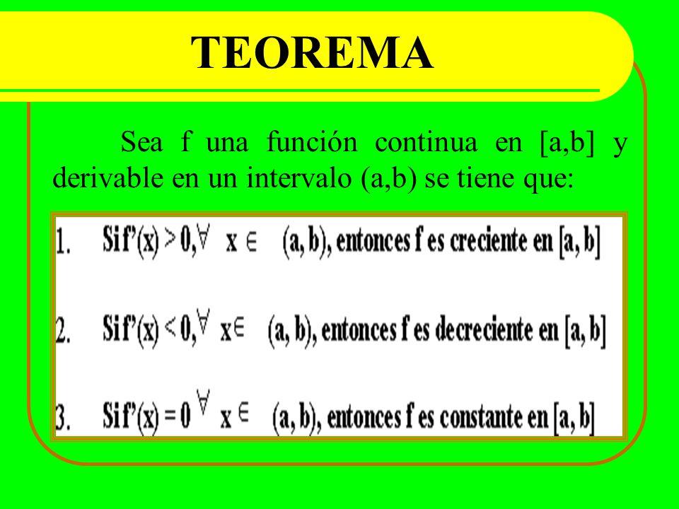 TEOREMA Sea f una función continua en [a,b] y derivable en un intervalo (a,b) se tiene que: