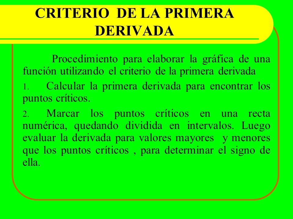 CRITERIO DE LA PRIMERA DERIVADA Procedimiento para elaborar la gráfica de una función utilizando el criterio de la primera derivada 1. Calcular la pri