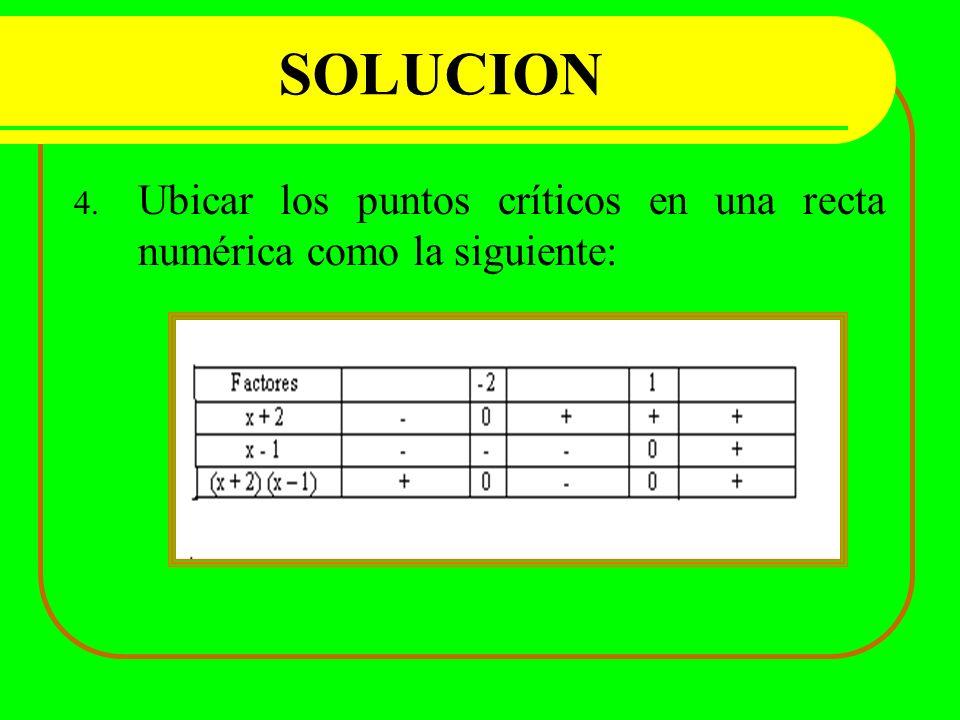 SOLUCION 4. Ubicar los puntos críticos en una recta numérica como la siguiente: