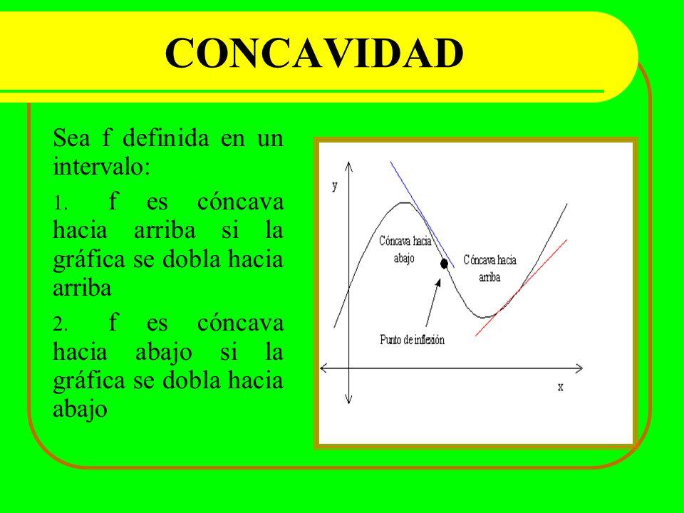 CONCAVIDAD Sea f definida en un intervalo: 1. f es cóncava hacia arriba si la gráfica se dobla hacia arriba 2. f es cóncava hacia abajo si la gráfica