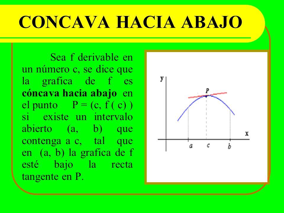 CONCAVA HACIA ABAJO Sea f derivable en un número c, se dice que la grafica de f es cóncava hacia abajo en el punto P = (c, f ( c) ) si existe un inter
