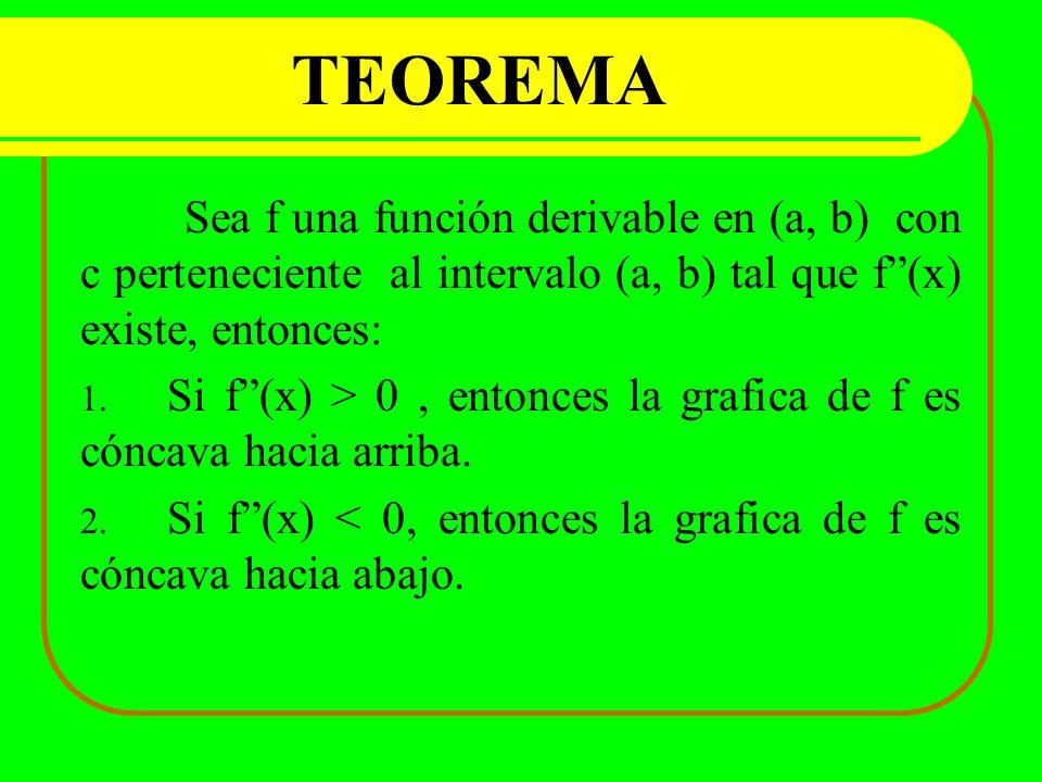 TEOREMA Sea f una función derivable en (a, b) con c perteneciente al intervalo (a, b) tal que f(x) existe, entonces: 1. Si f(x) > 0, entonces la grafi