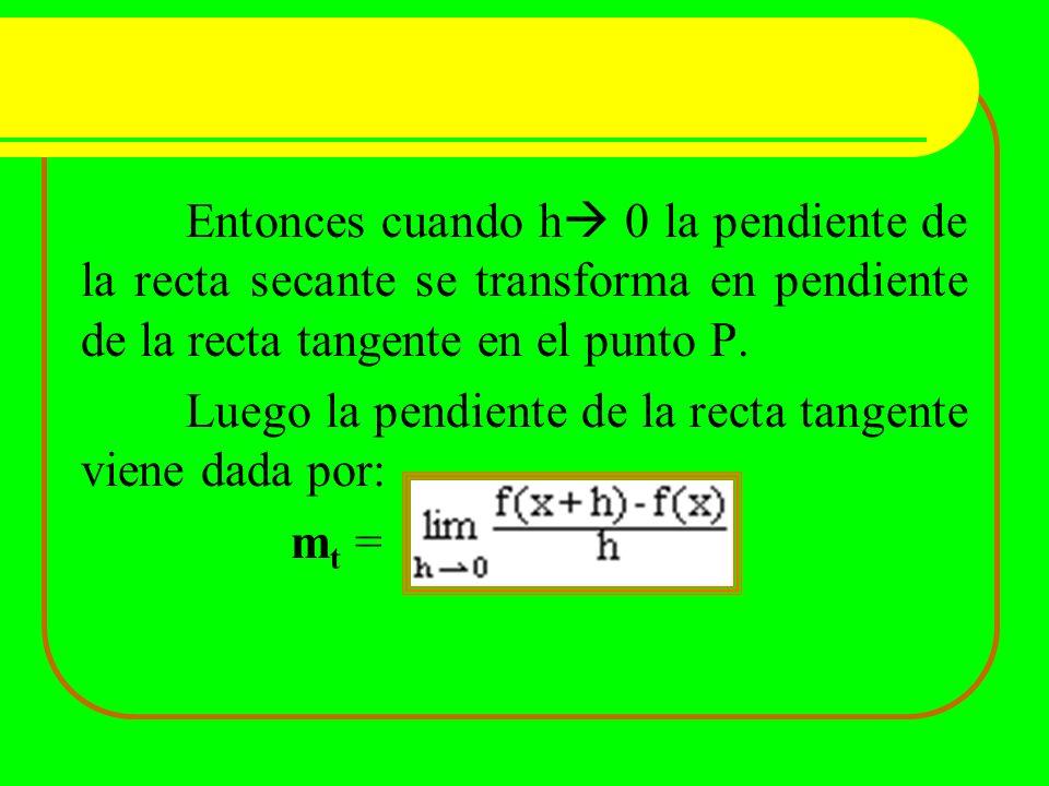 Entonces cuando h 0 la pendiente de la recta secante se transforma en pendiente de la recta tangente en el punto P. Luego la pendiente de la recta tan