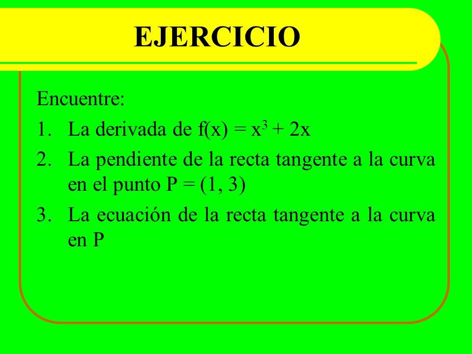 EJERCICIO Encuentre: 1.La derivada de f(x) = x 3 + 2x 2.La pendiente de la recta tangente a la curva en el punto P = (1, 3) 3.La ecuación de la recta