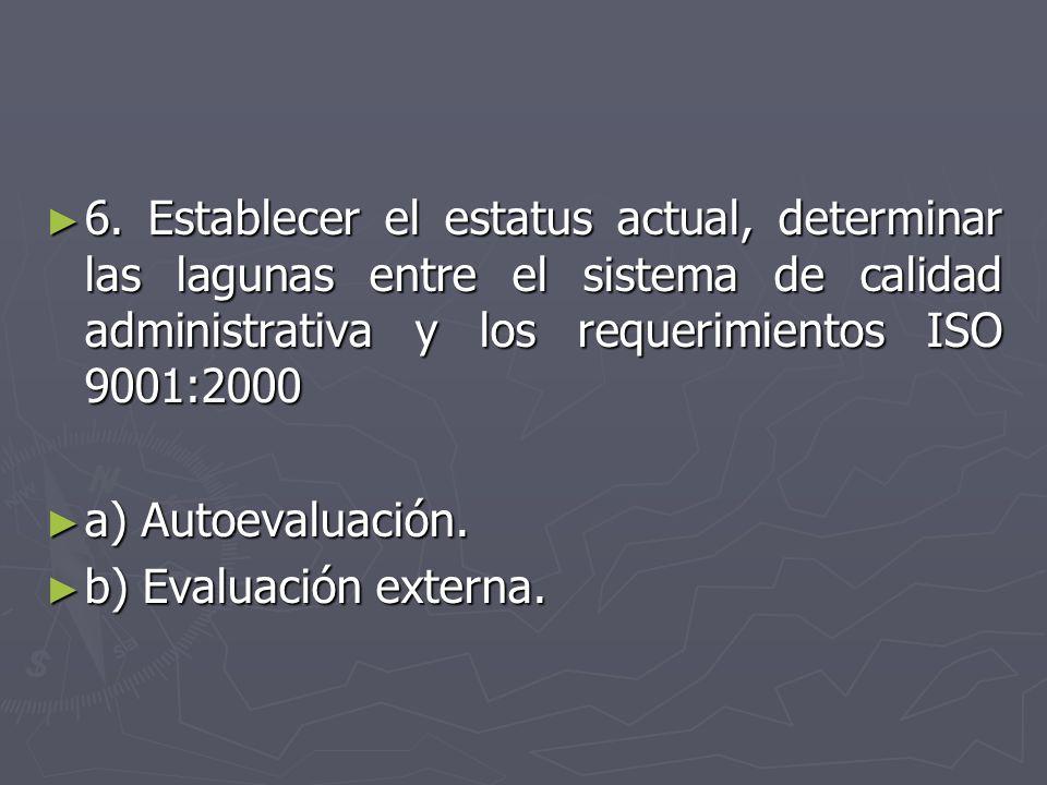 6. Establecer el estatus actual, determinar las lagunas entre el sistema de calidad administrativa y los requerimientos ISO 9001:2000 6. Establecer el