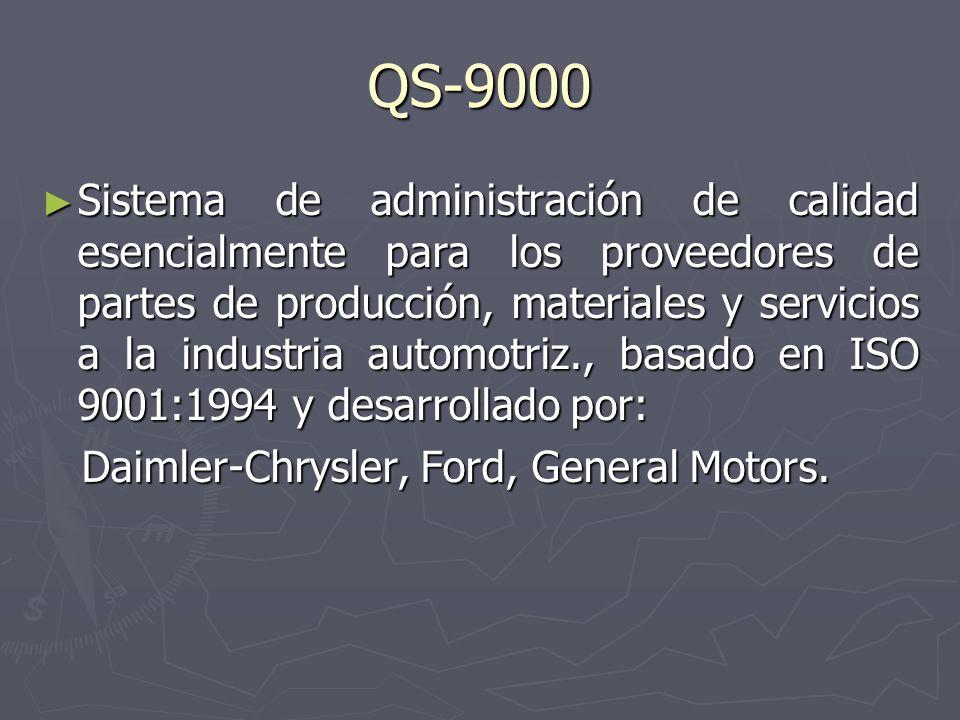 QS-9000 Sistema de administración de calidad esencialmente para los proveedores de partes de producción, materiales y servicios a la industria automot