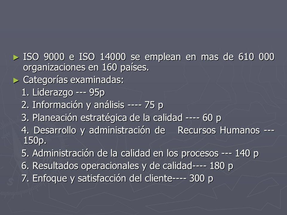 ISO 9000 e ISO 14000 se emplean en mas de 610 000 organizaciones en 160 países. ISO 9000 e ISO 14000 se emplean en mas de 610 000 organizaciones en 16