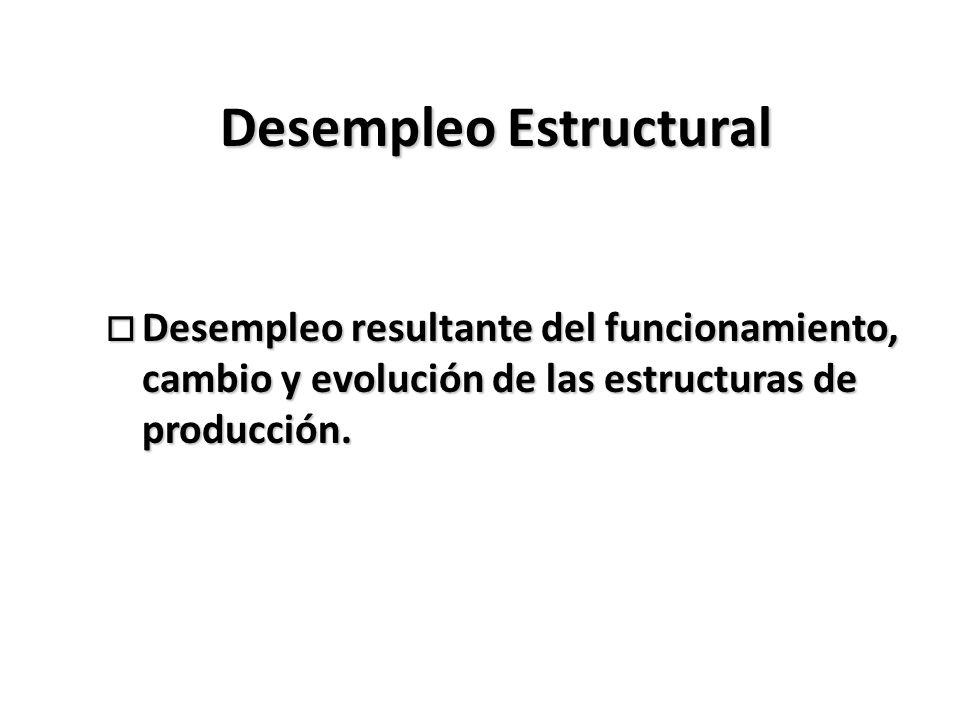 Desempleo Estructural o Desempleo resultante del funcionamiento, cambio y evolución de las estructuras de producción.