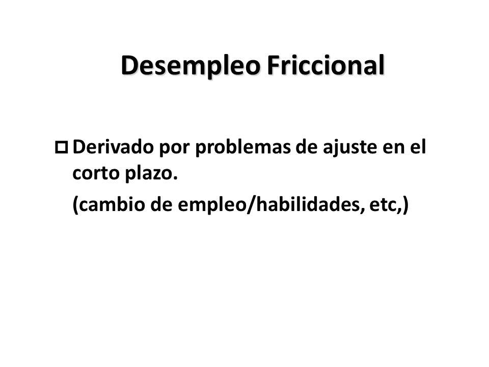 Desempleo Friccional p Derivado por problemas de ajuste en el corto plazo. (cambio de empleo/habilidades, etc,)