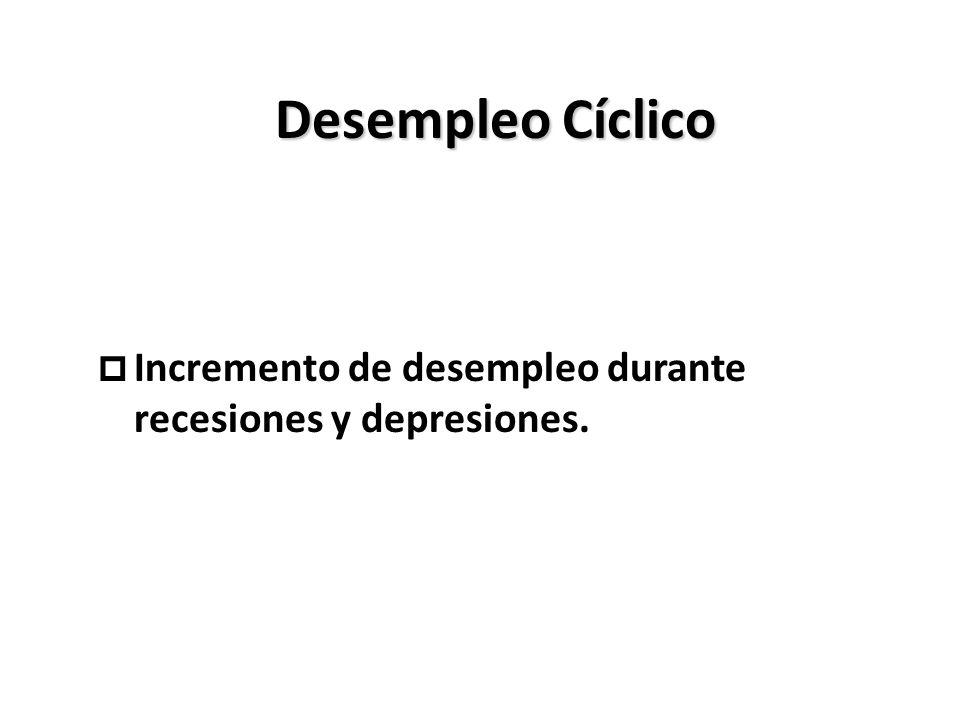 Desempleo Cíclico p Incremento de desempleo durante recesiones y depresiones.