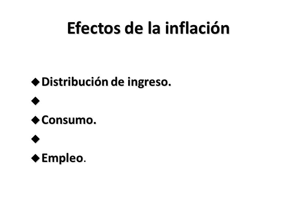 Efectos de la inflación u Distribución de ingreso. u u Consumo. u u Empleo u Empleo.