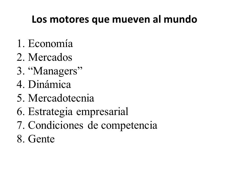 Los motores que mueven al mundo 1.Economía 2.Mercados 3.Managers 4.Dinámica 5.Mercadotecnia 6.Estrategia empresarial 7.Condiciones de competencia 8.Ge