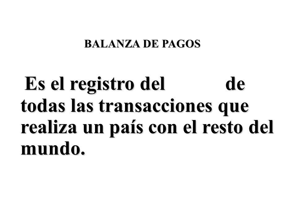 BALANZA DE PAGOS Es el registro del de todas las transacciones que realiza un país con el resto del mundo.