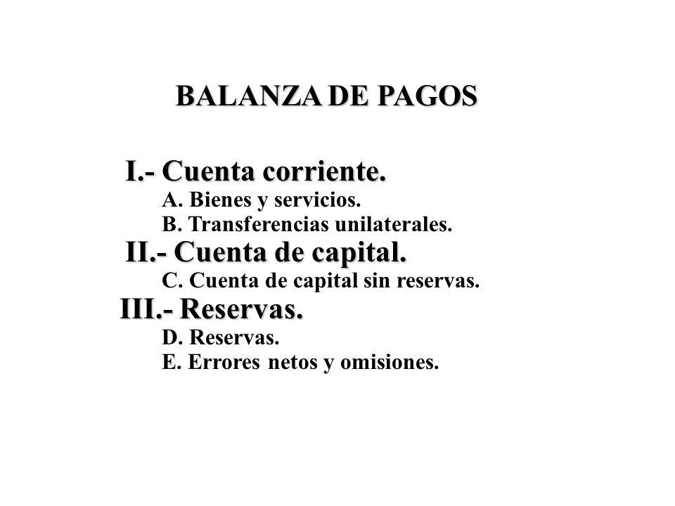 BALANZA DE PAGOS I.- Cuenta corriente. A. Bienes y servicios. B. Transferencias unilaterales. II.- Cuenta de capital. II.- Cuenta de capital. C. Cuent
