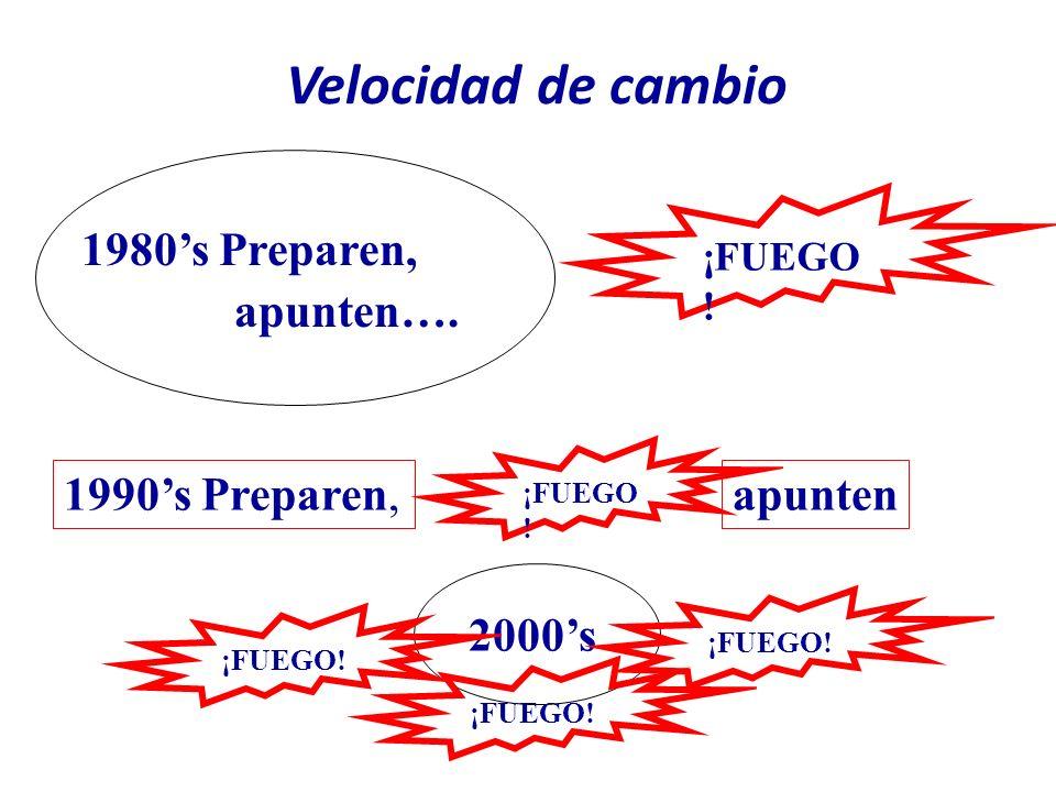 Velocidad de cambio ¡FUEGO ! 1990s Preparen, ¡FUEGO ! 2000s ¡FUEGO! apunten 1980s Preparen, apunten….