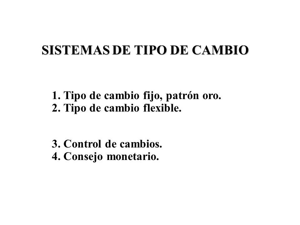 SISTEMAS DE TIPO DE CAMBIO 1. Tipo de cambio fijo, patrón oro. 2. Tipo de cambio flexible. 3. Control de cambios. 4. Consejo monetario.