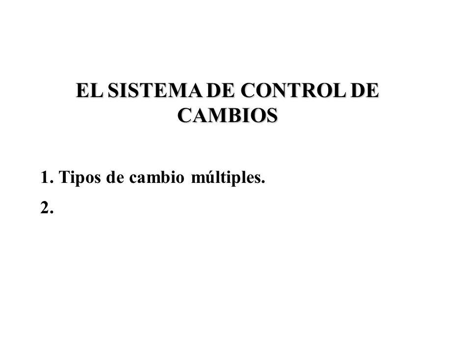 EL SISTEMA DE CONTROL DE CAMBIOS 1. Tipos de cambio múltiples. 2.