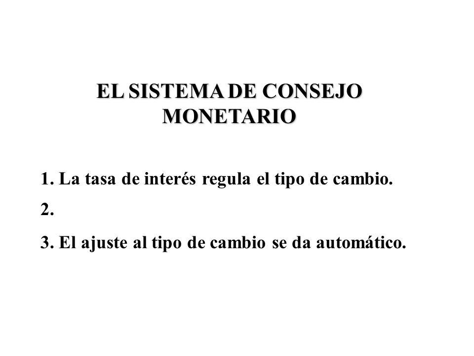 EL SISTEMA DE CONSEJO MONETARIO 1. La tasa de interés regula el tipo de cambio. 2. 3. El ajuste al tipo de cambio se da automático.
