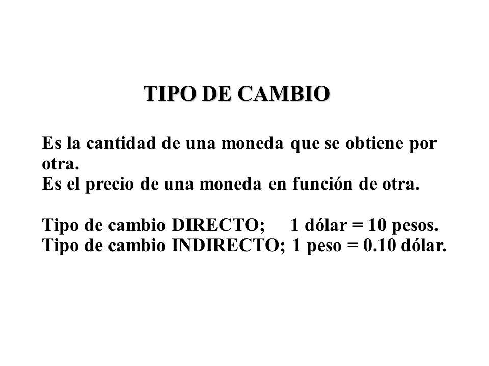 TIPO DE CAMBIO Es la cantidad de una moneda que se obtiene por otra. Es el precio de una moneda en función de otra. Tipo de cambio DIRECTO; 1 dólar =