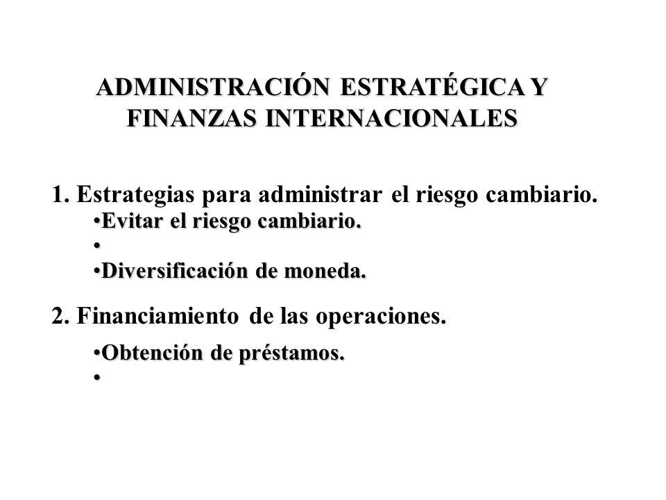 ADMINISTRACIÓN ESTRATÉGICA Y FINANZAS INTERNACIONALES 1. Estrategias para administrar el riesgo cambiario. Evitar el riesgo cambiario.Evitar el riesgo